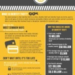what is identity theft infographic