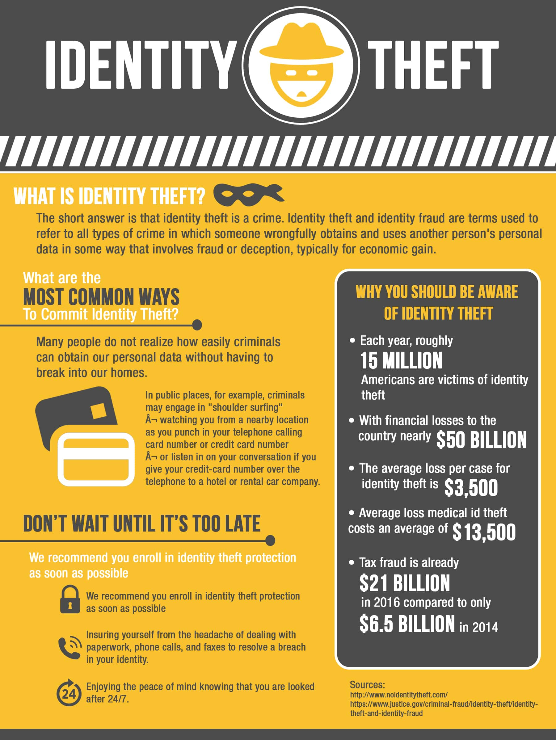 Compare Internet Providers >> What is Identity Theft Infographic